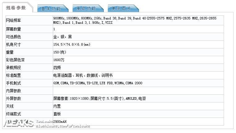 img Oppo R11 full specs confirmed by TENAA