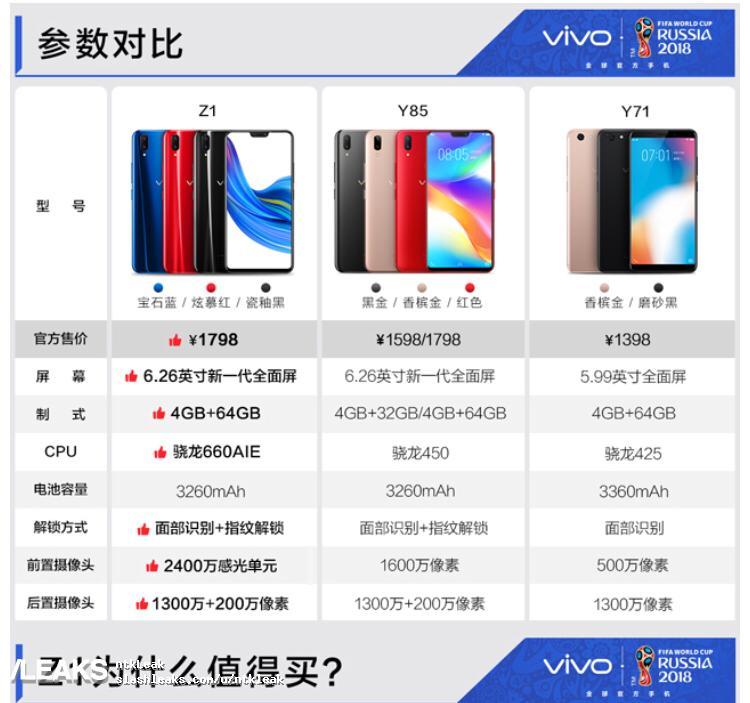 img Vivo Z1 price leak- Snapdragon 660 and 1798 Yuan