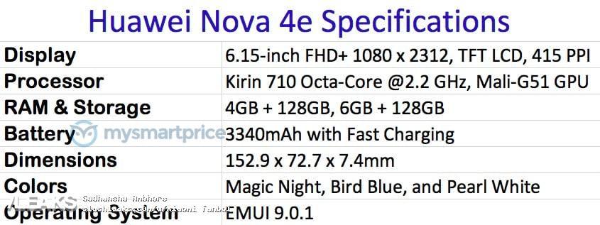 img Huawei Nova 4e (P30 Lite) Key Specifications leaked