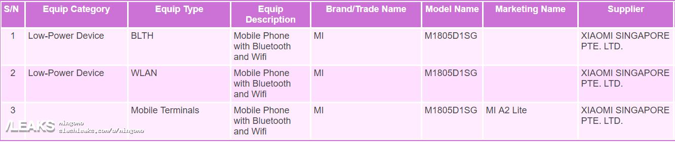 img Xiaomi Mi A2 Lite spotted at Singapore IMDA equipment database