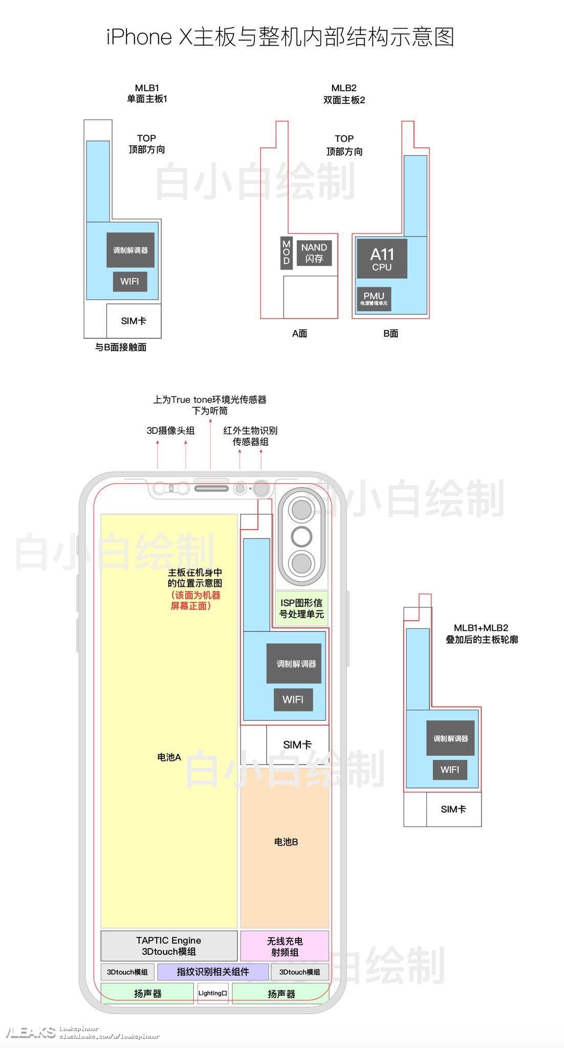 img Alleged iPhone 8 internal schematics leaked