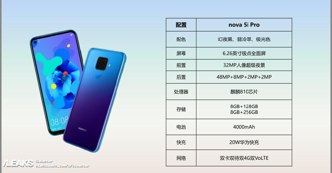 img Huawei nova 5i Pro promotional materials