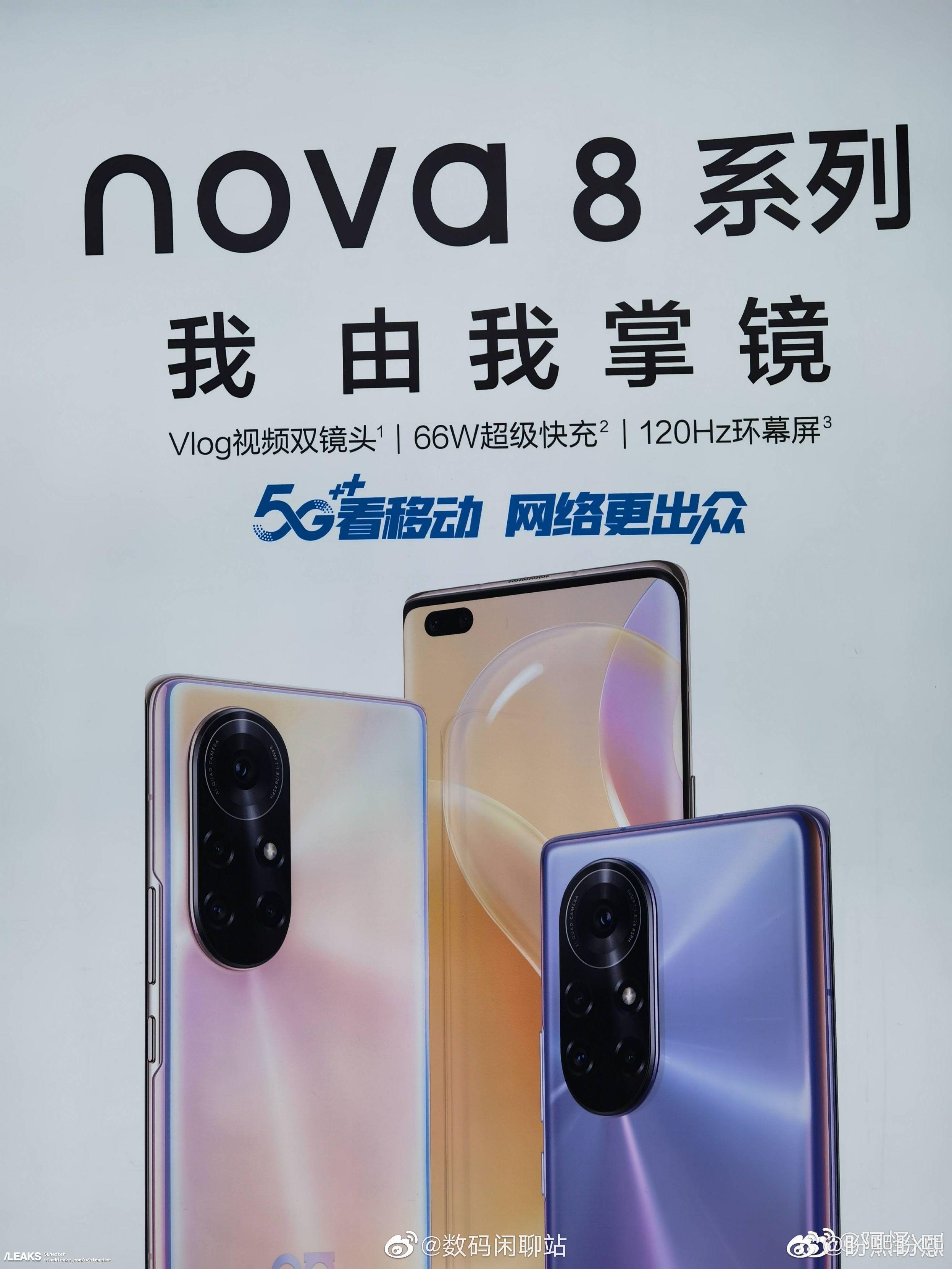 img Huawei Nova 8 Pro 5G Poster Leaks