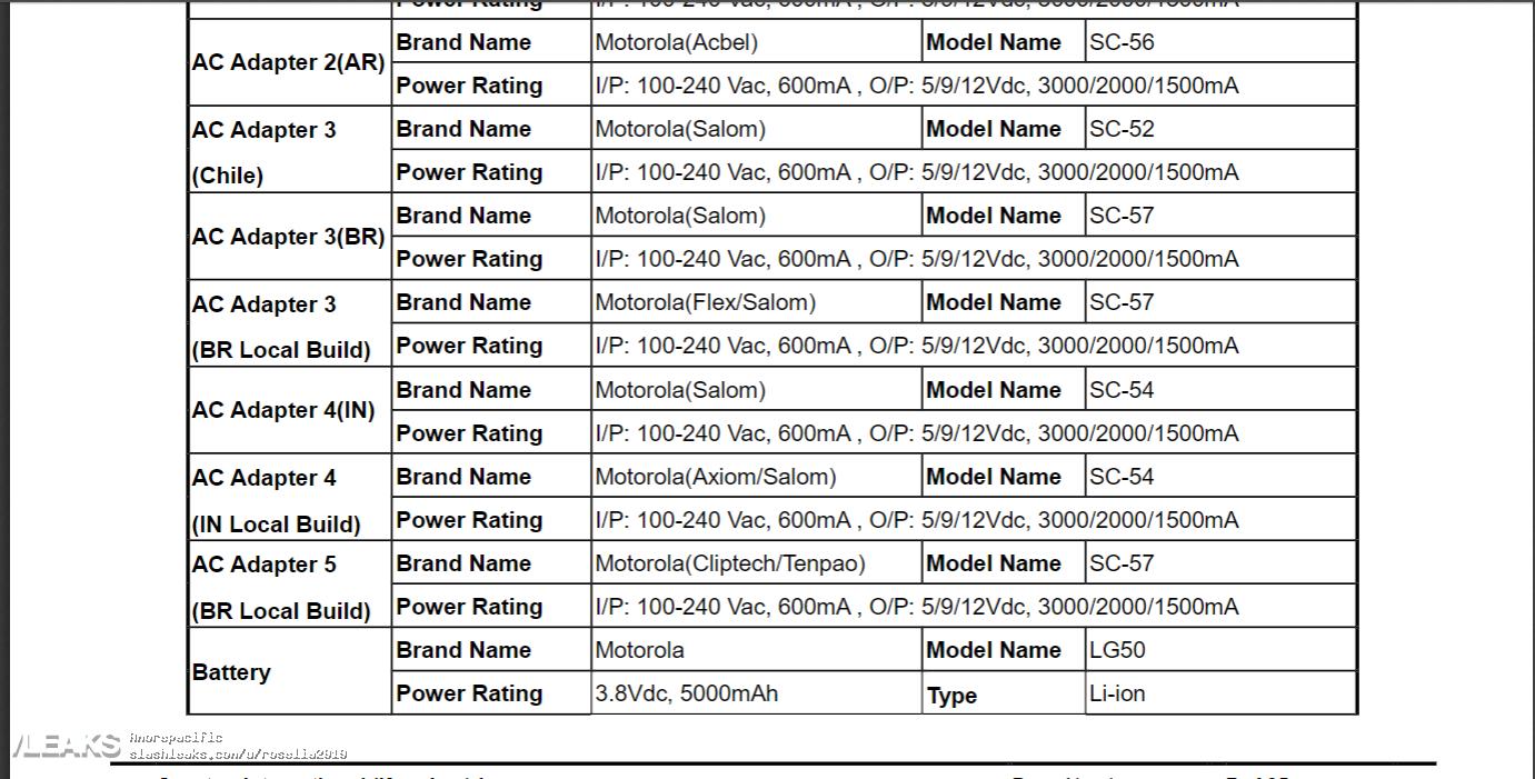 img Motorola XT2067-1 5000mah battery leaks [UPDATED: One Fusion+]
