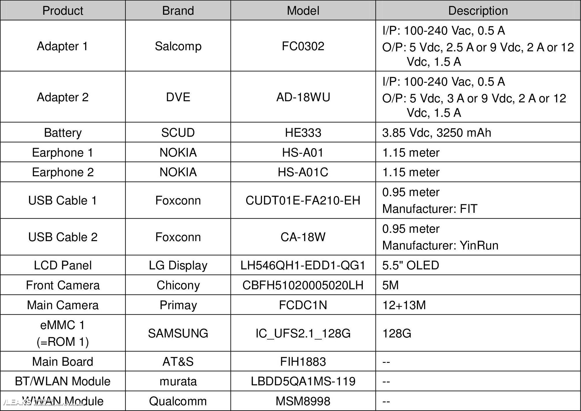 img Nokia 9 visits FCC; specs revealed