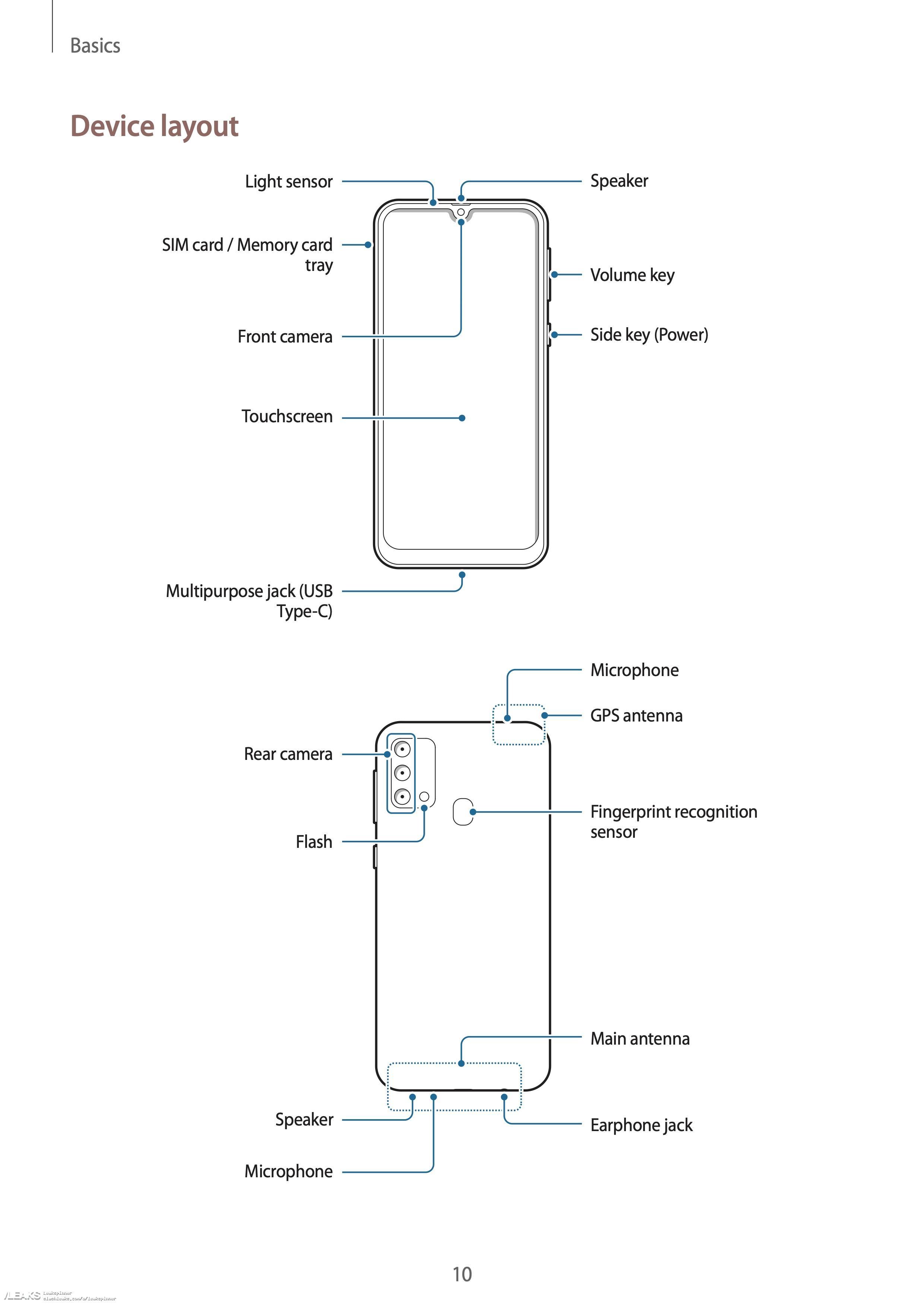 img Samsung Galaxy F41 schematics leaked