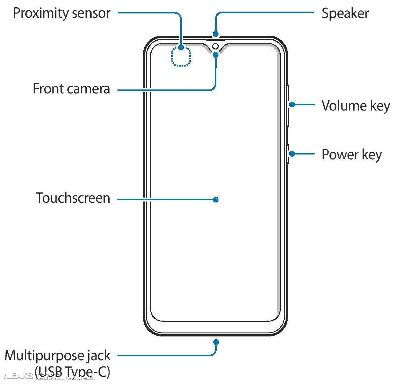 img Samsung Galaxy M10s schematics Leaks