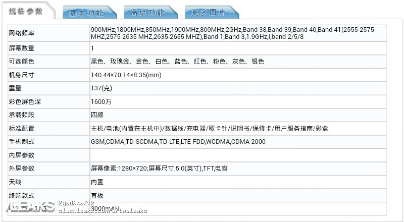 img Xiaomi MCT3B full specs (TENAA) [UPDATED: Redmi 5A]