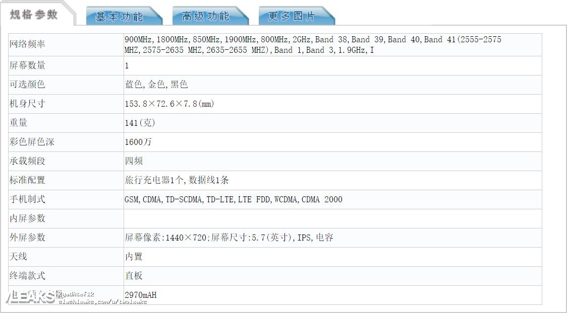 img Gionee F6L full specs (TENAA)