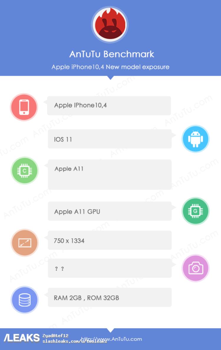 img iPhone 8 specs leaked through AnTuTu [UPDATED: iPhone 8]