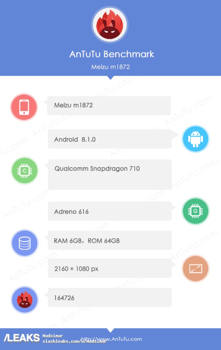 img Meizu M1872 key specs confirmed by antutu [UPDATED: X8]