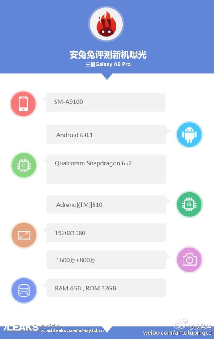 img AnTuTu benchmark reveals Samsung Galaxy A9 Pro specs