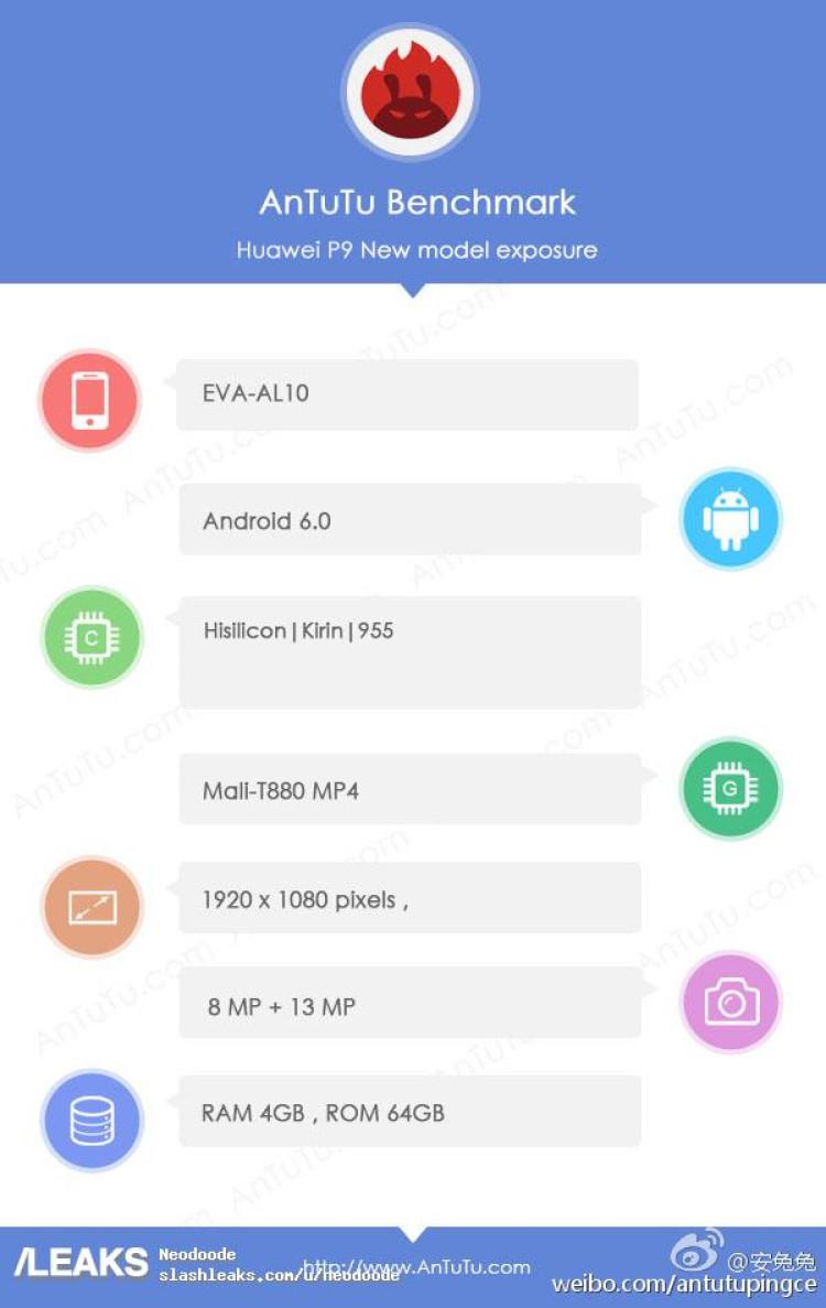 img Huawei P9 specs confirmed by AnTuTu
