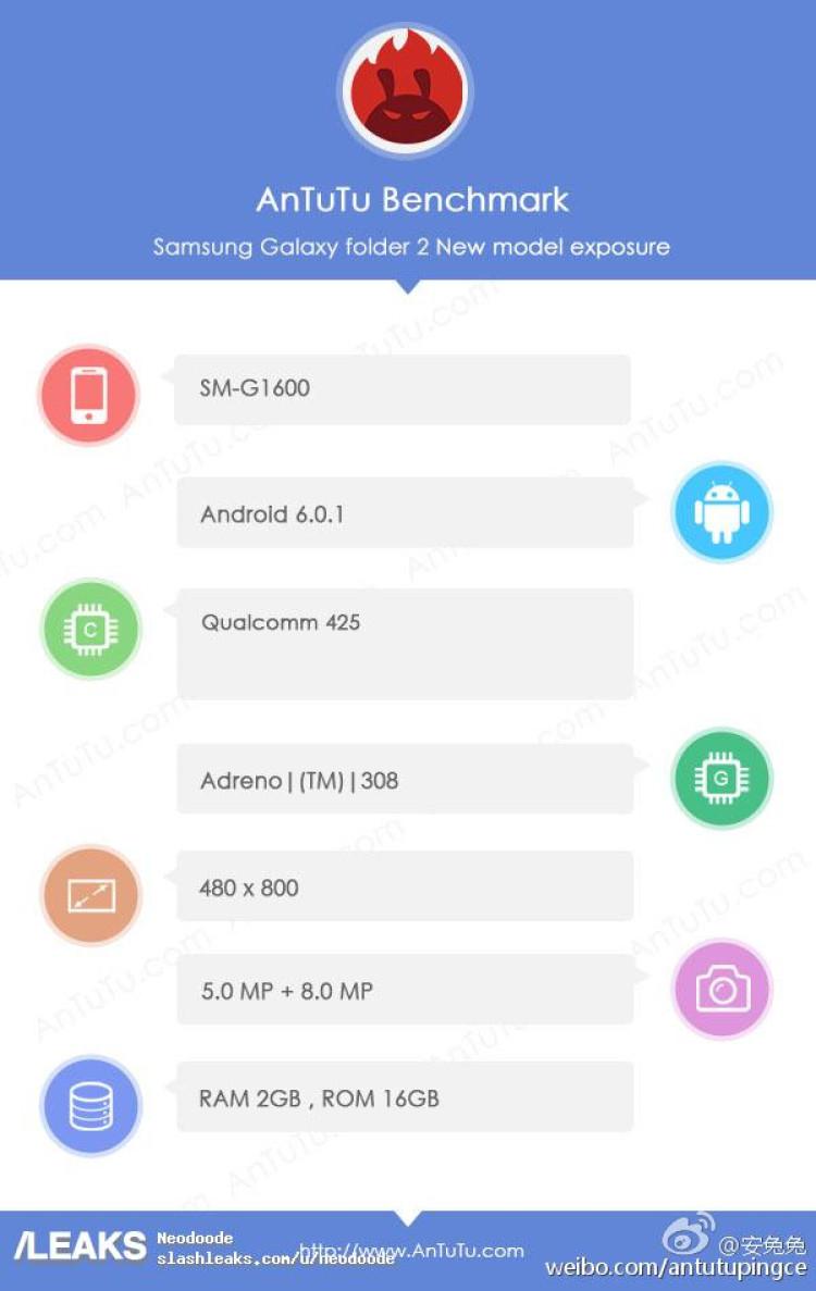 img Samsung Galaxy Foler 2 key specs reconfirmed by AnTuTu
