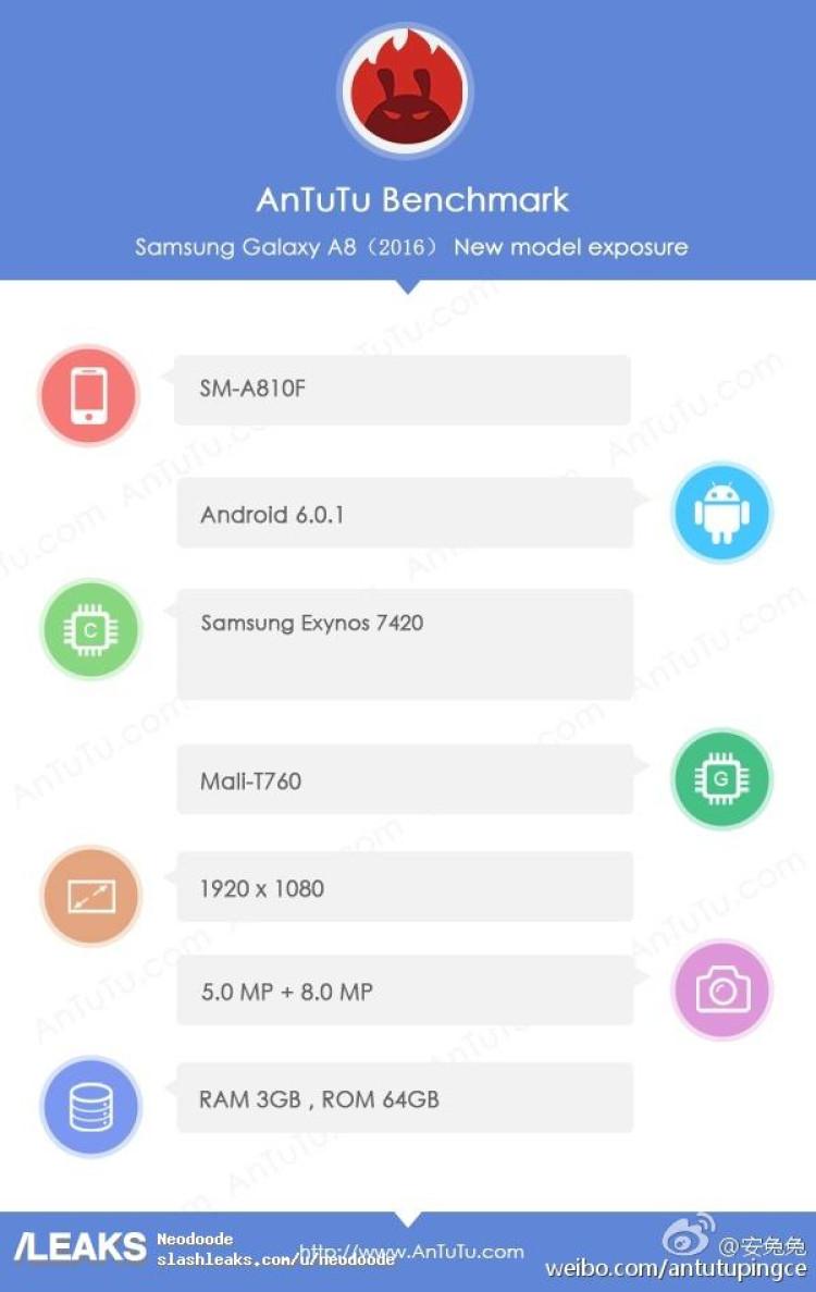 img AnTuTu benchmark reveals Galaxy A8 (2016) specs