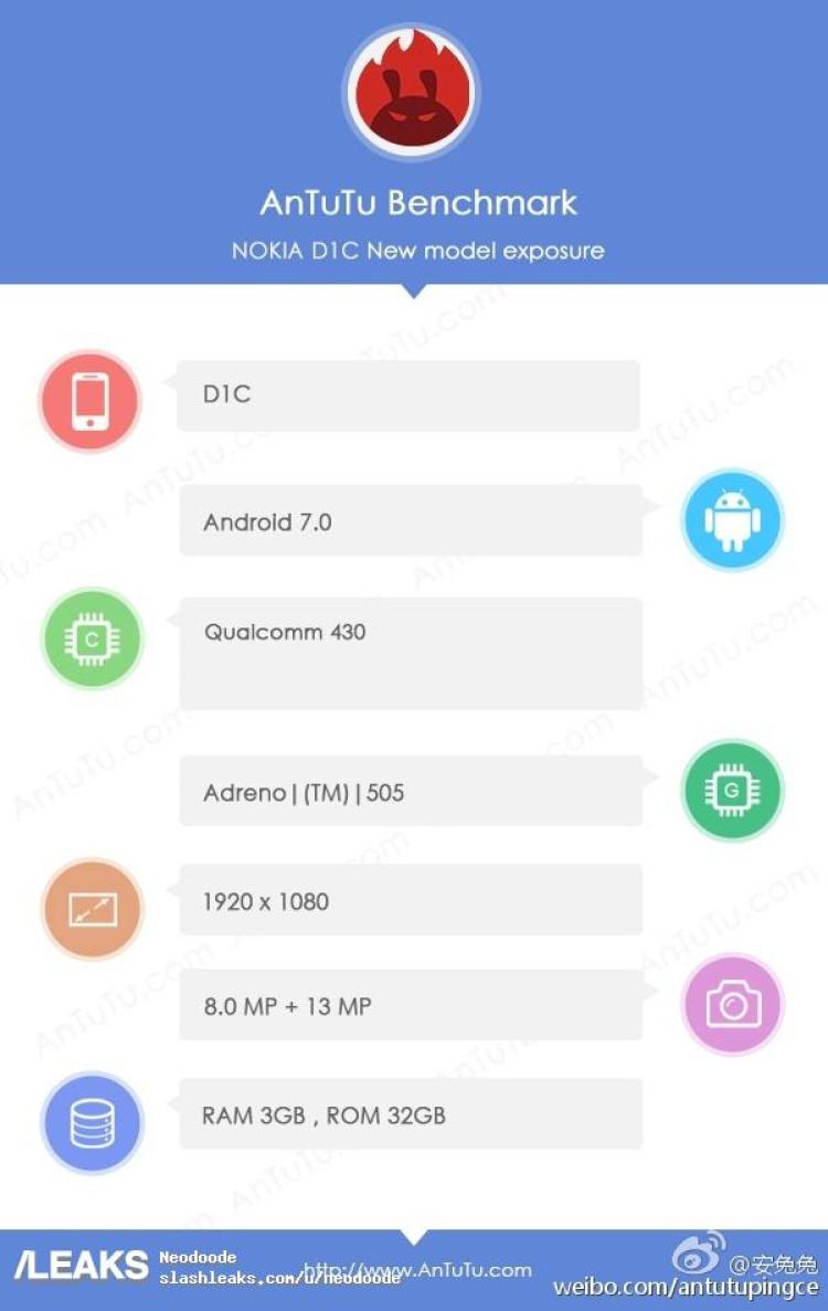 img Nokia D1C specs get confirmed by AnTuTu [UPDATED: Nokia 6]