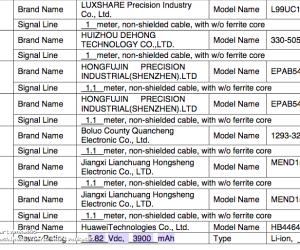 Huawei Nova 5i Battery Leak Via FCC