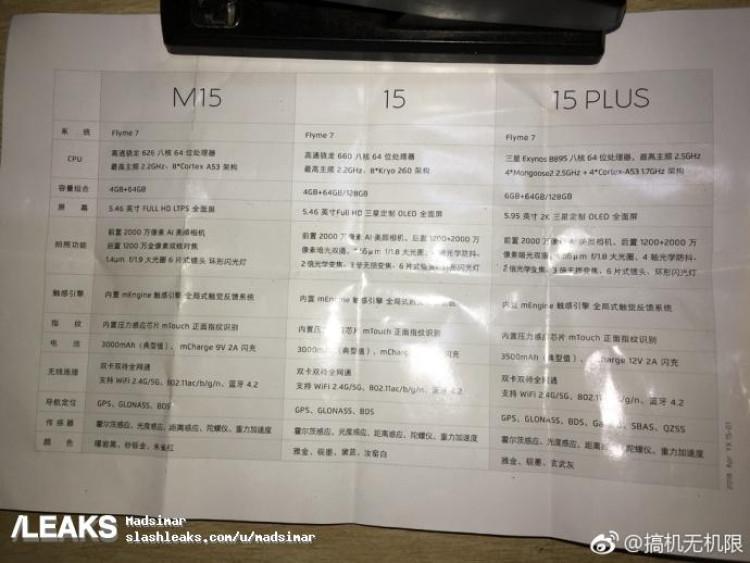 img Meizu M15 full specs leaked