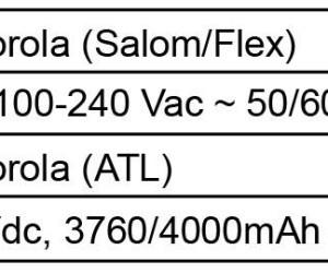 Moto G8 Play XT2015-2, XT2016-1, XT2016-2 FCC Schematics and Specs Leak