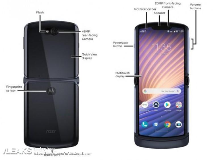 img Motorola Razr 2020 diagram leaks out