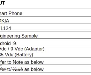 Nokia TA-1124 specs Leaked Through FCC