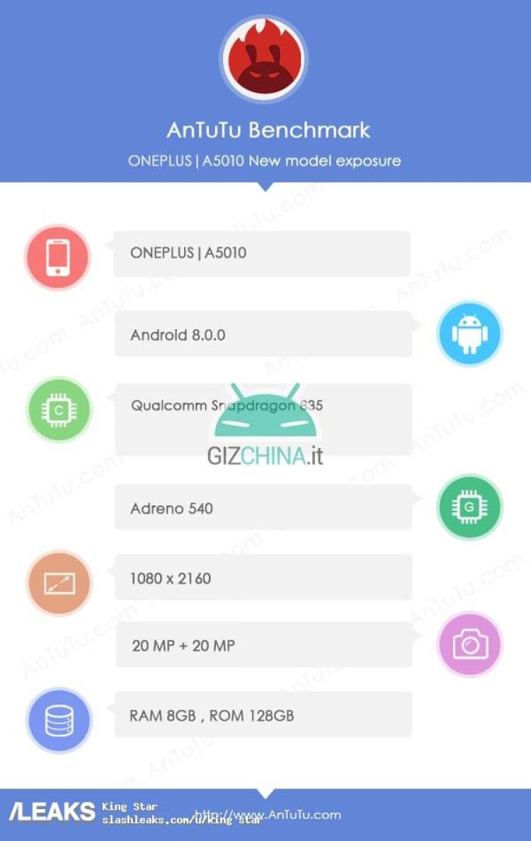 img OnePlus 5T specs leaked through AnTuTu