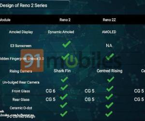 OPPO Reno 2 Phones Specifications