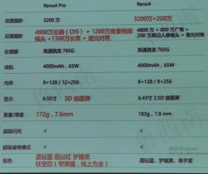 Oppo Reno 4 Vs Oppo Reno 4 Pro Specifications Leaks