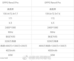 OPPO Reno5 and Reno5 Pro