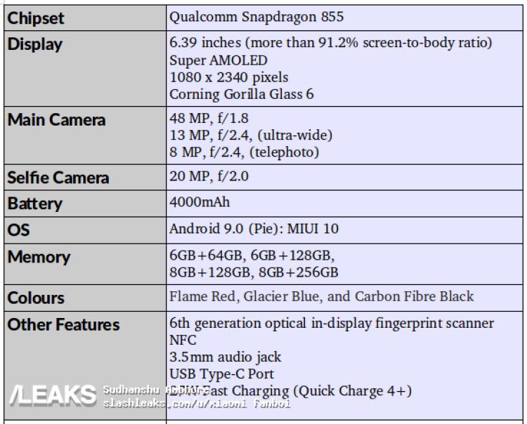 img Redmi (flagship) K20 Pro specs sheet leaked