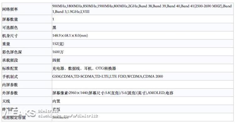 img Galaxy S8 full specs confirmed by Tenaa