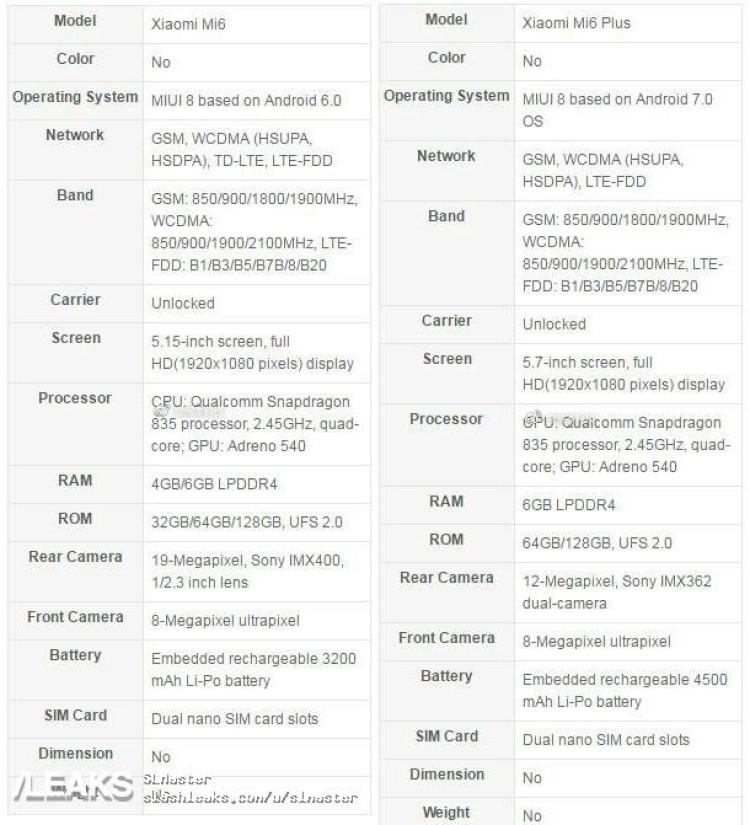 img Xiaomi Mi 6 and Mi 6s specs spreadsheet