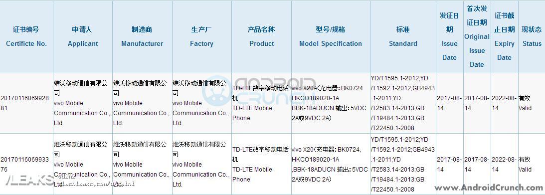 img Vivo X20 now 3C certified