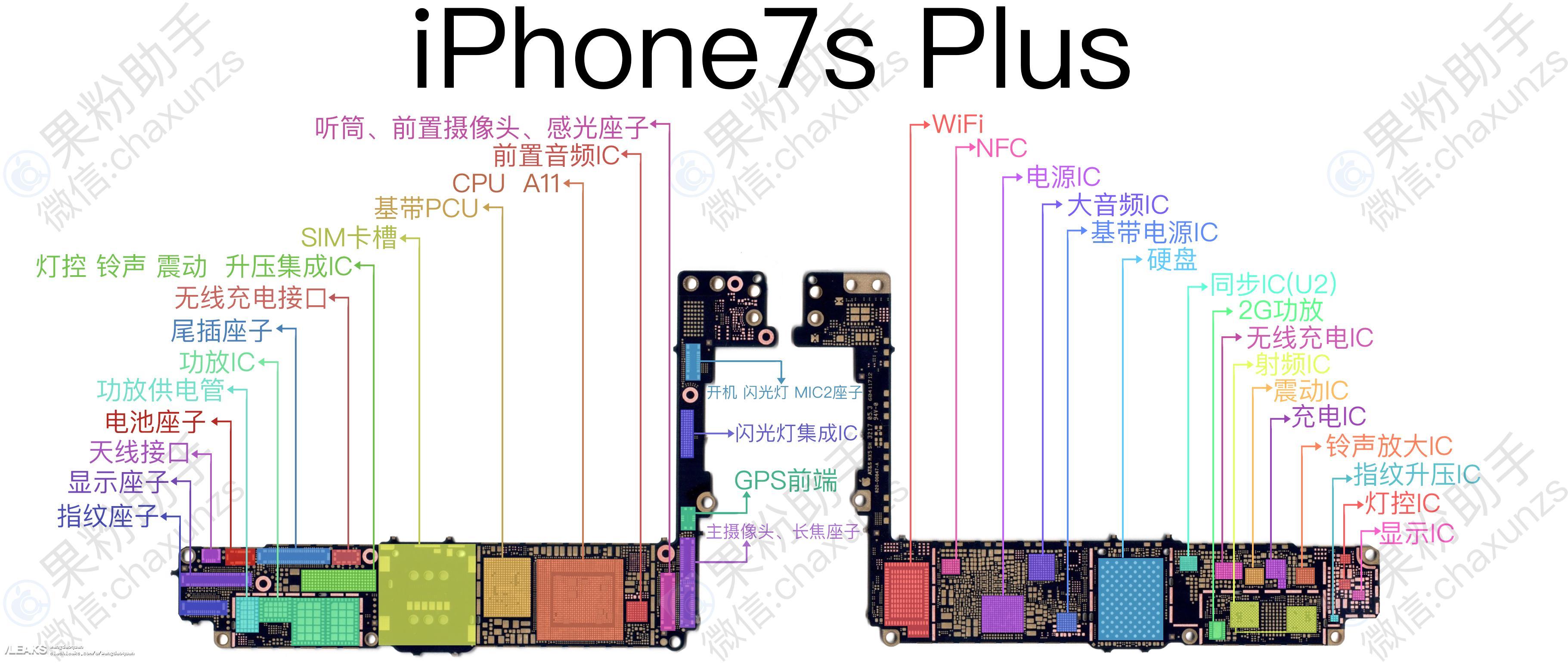 img iPhone7sPlus PCB Tagging [UPDATED: iPhone 8 Plus]