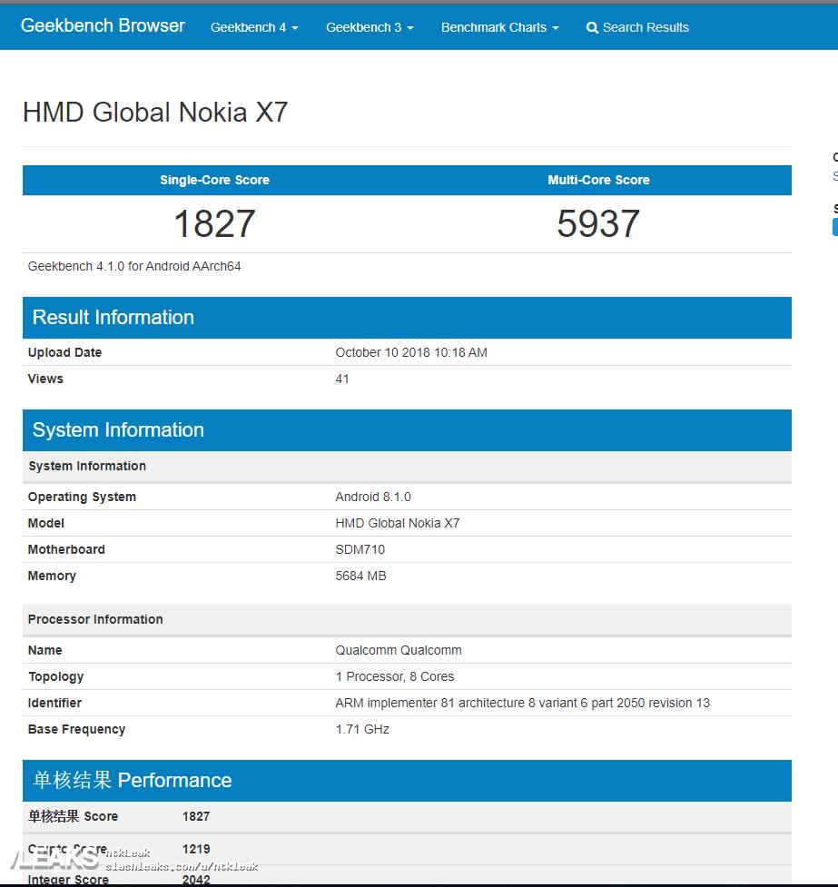 img Nokia X7 Snapdragon 710 leaked