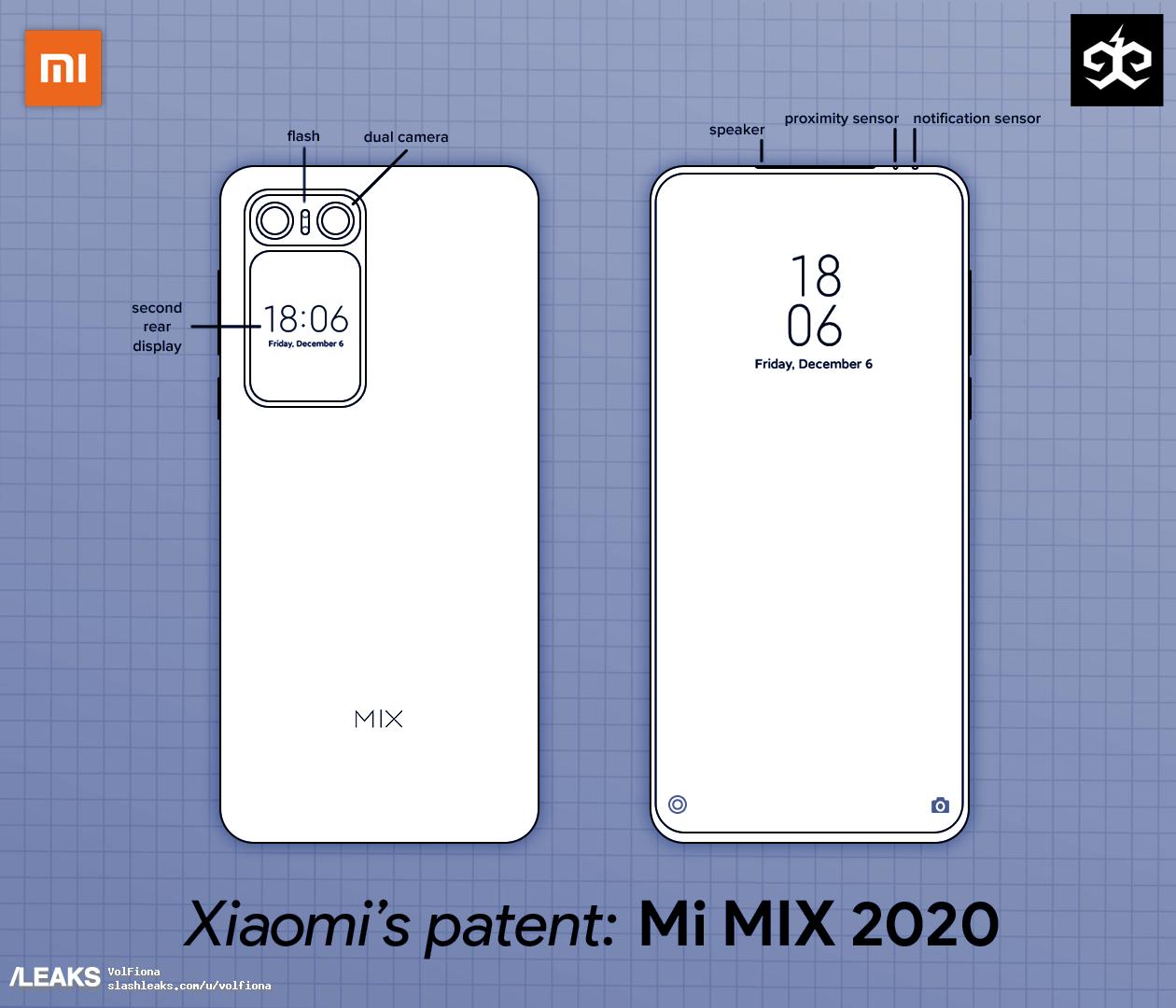 img Xiaomi Mi MIX 2020 patent leak