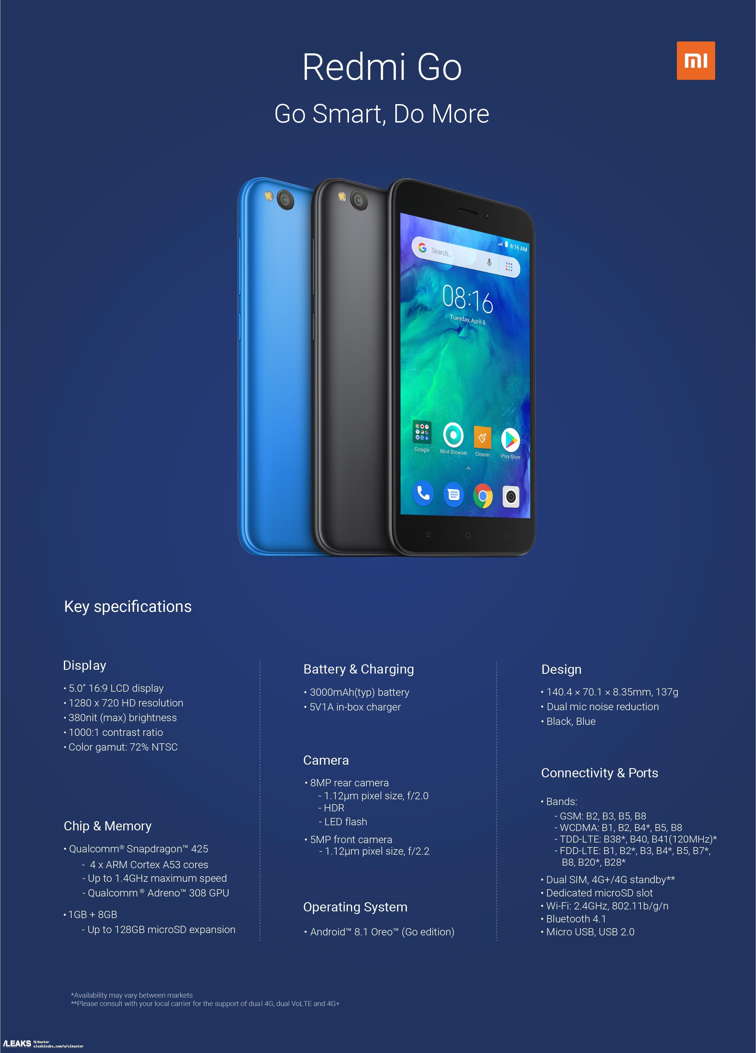 img Xiaomi Redmi Go render + specs